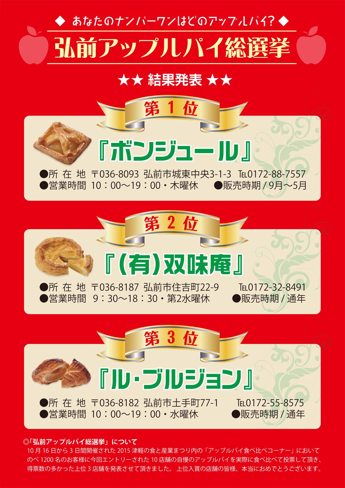 弘前アップルパイ総選挙